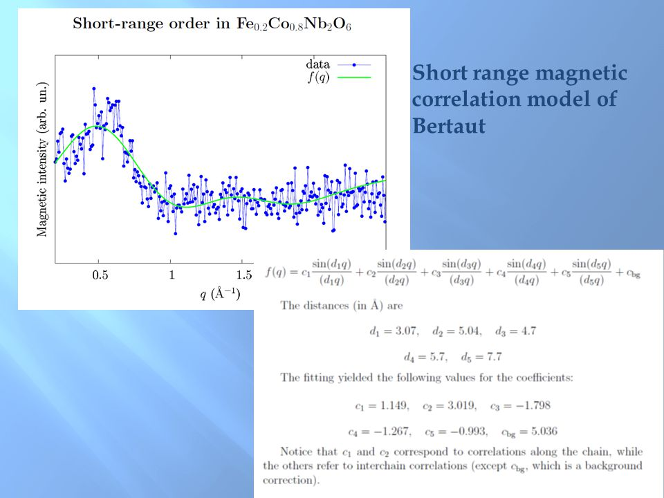 Short range magnetic correlation model of Bertaut