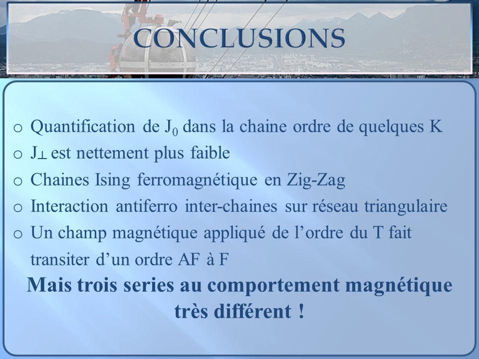 Mais trois series au comportement magnétique très différent !