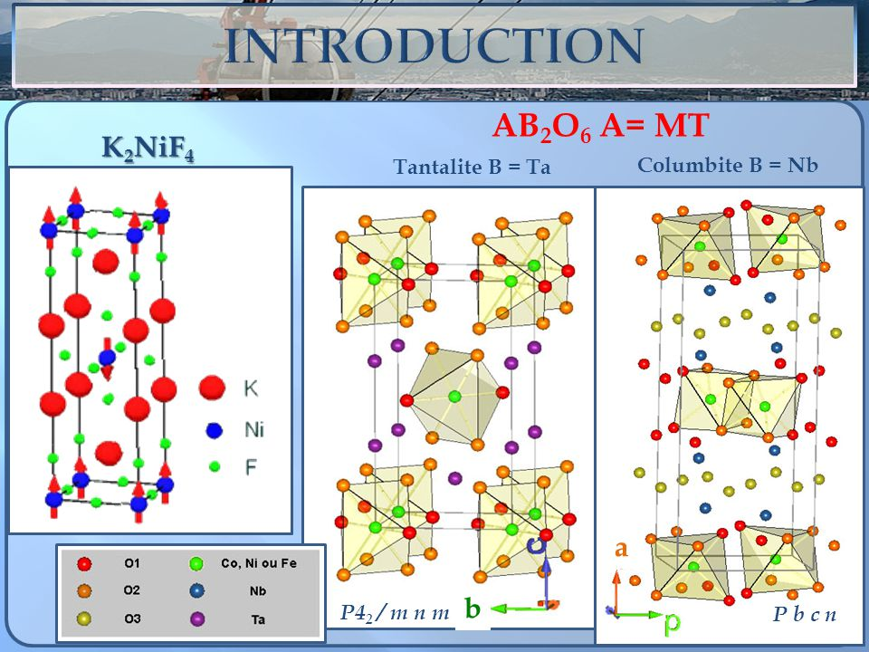 INTRODUCTION AB2O6 A= MT K2NiF4 a b Tantalite B = Ta Columbite B = Nb
