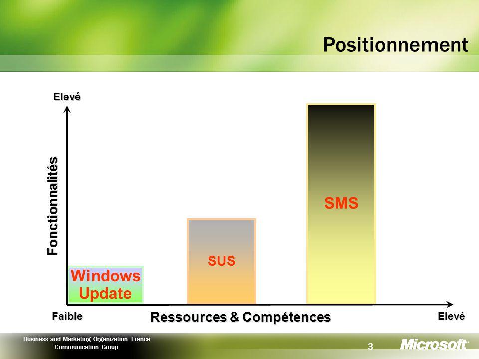 Positionnement SMS Windows Update Fonctionnalités SUS