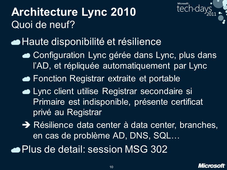 Architecture Lync 2010 Quoi de neuf