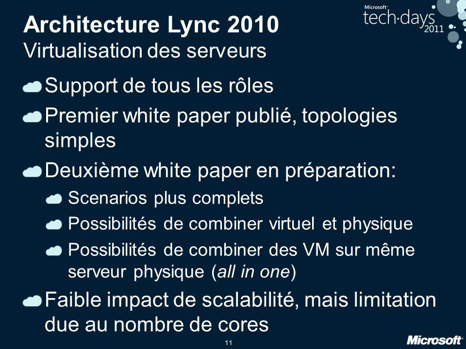 Architecture Lync 2010 Virtualisation des serveurs