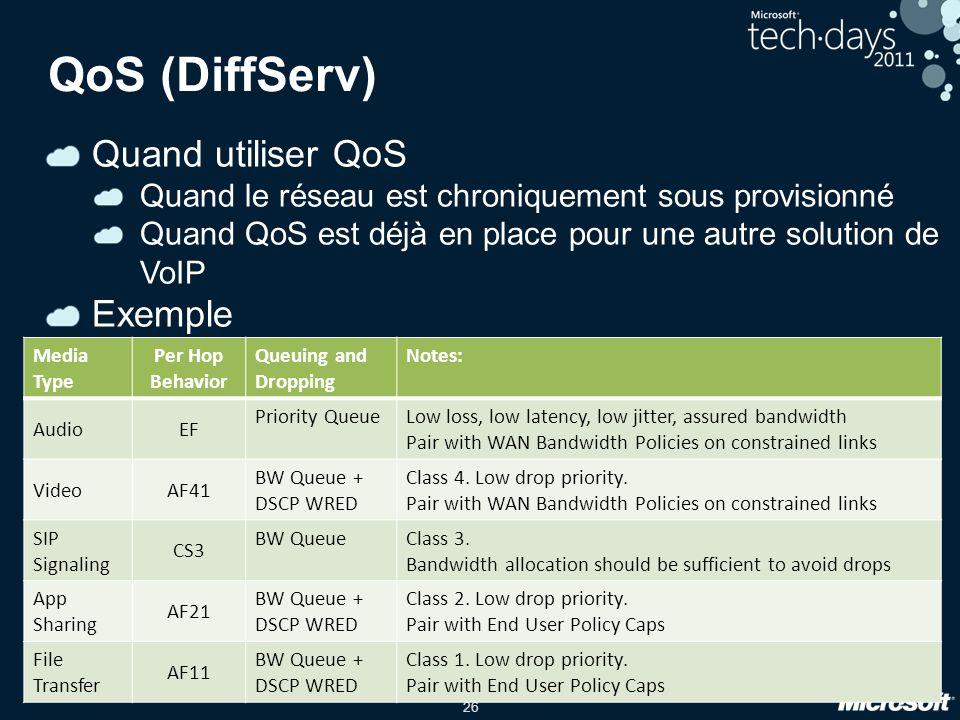 QoS (DiffServ) Quand utiliser QoS Exemple