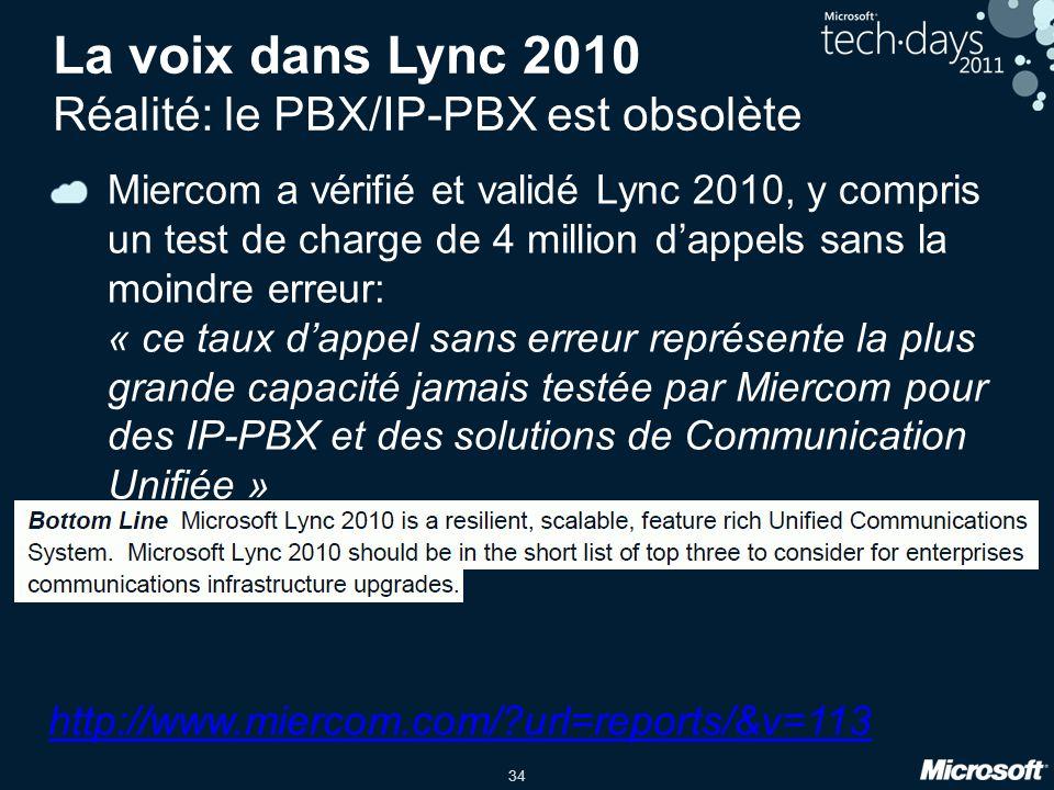 La voix dans Lync 2010 Réalité: le PBX/IP-PBX est obsolète