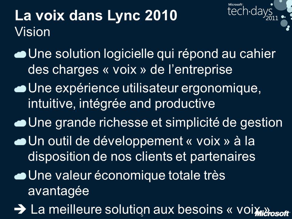 La voix dans Lync 2010 Vision