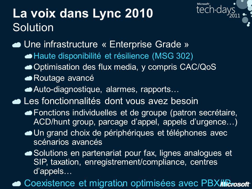 La voix dans Lync 2010 Solution