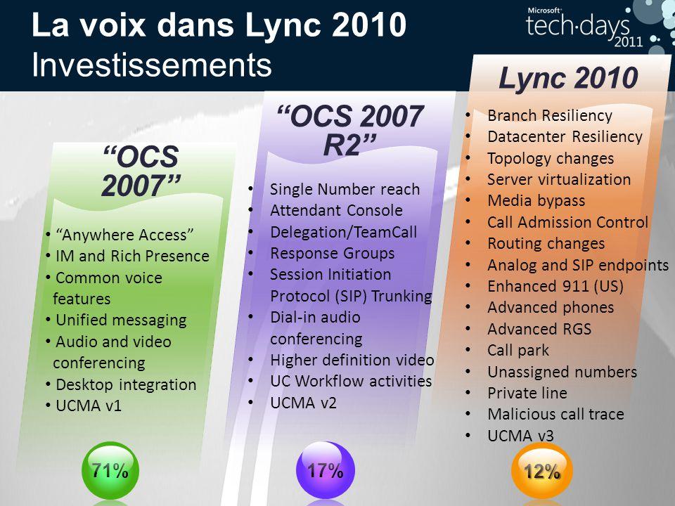 La voix dans Lync 2010 Investissements