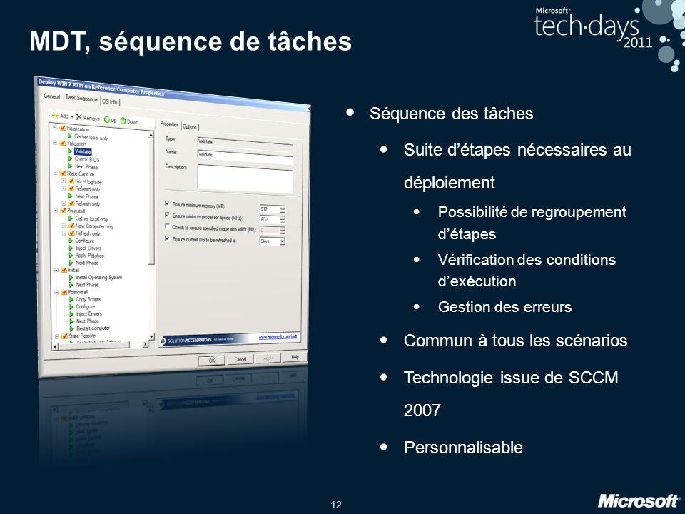 MDT, séquence de tâches Séquence des tâches