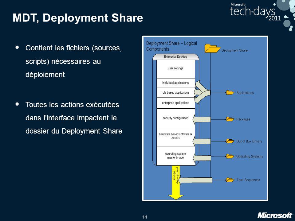 MDT, Deployment Share Contient les fichiers (sources, scripts) nécessaires au déploiement.