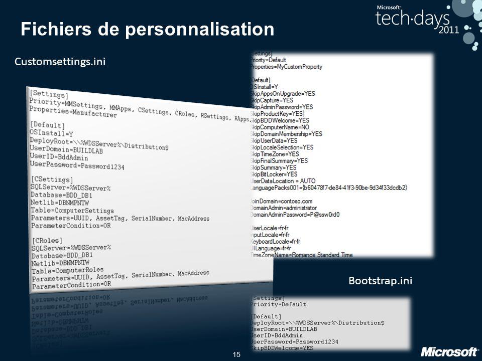 Fichiers de personnalisation