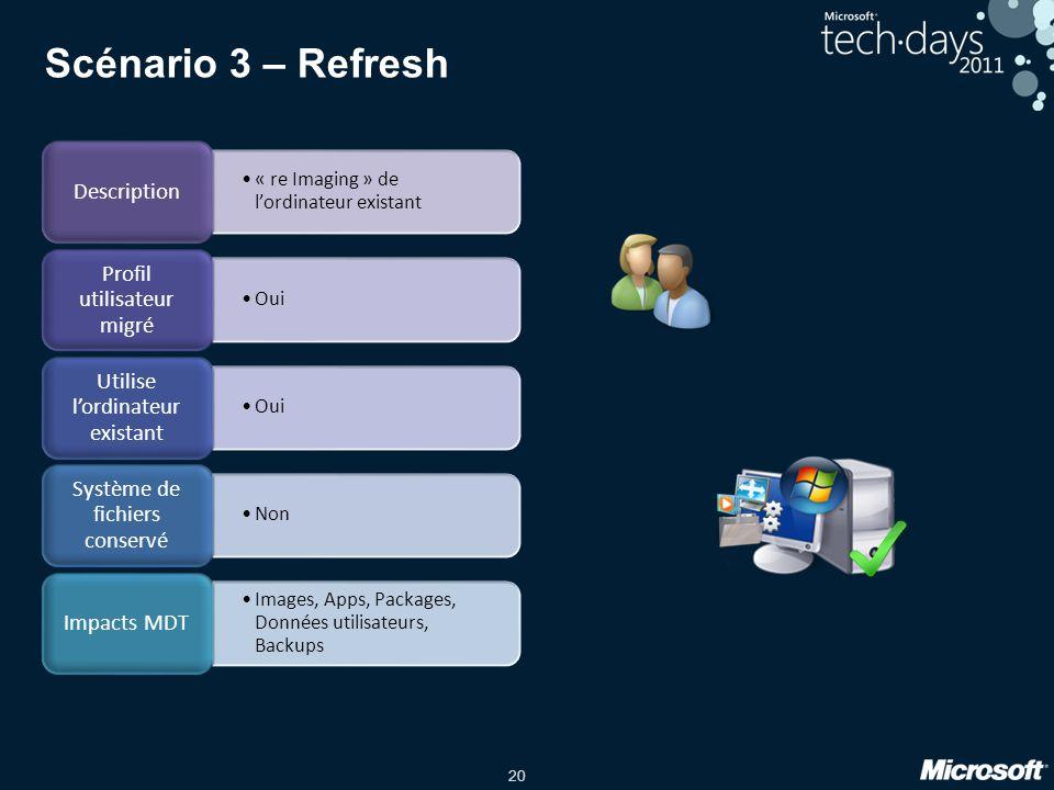Scénario 3 – Refresh Description Profil utilisateur migré