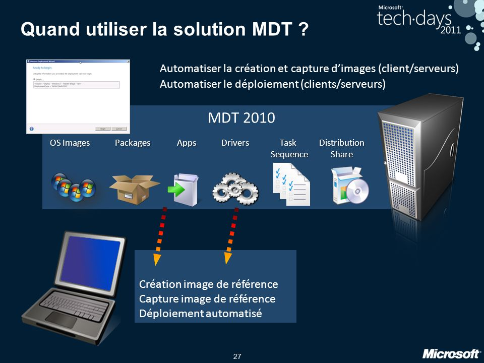 Quand utiliser la solution MDT