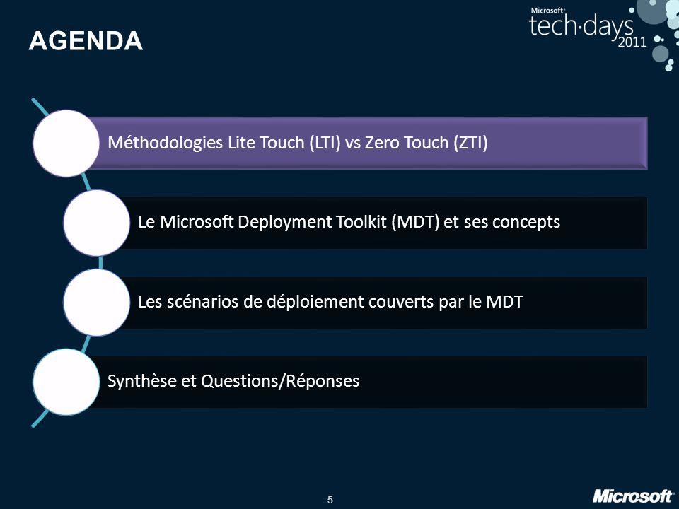 AGENDA Méthodologies Lite Touch (LTI) vs Zero Touch (ZTI)