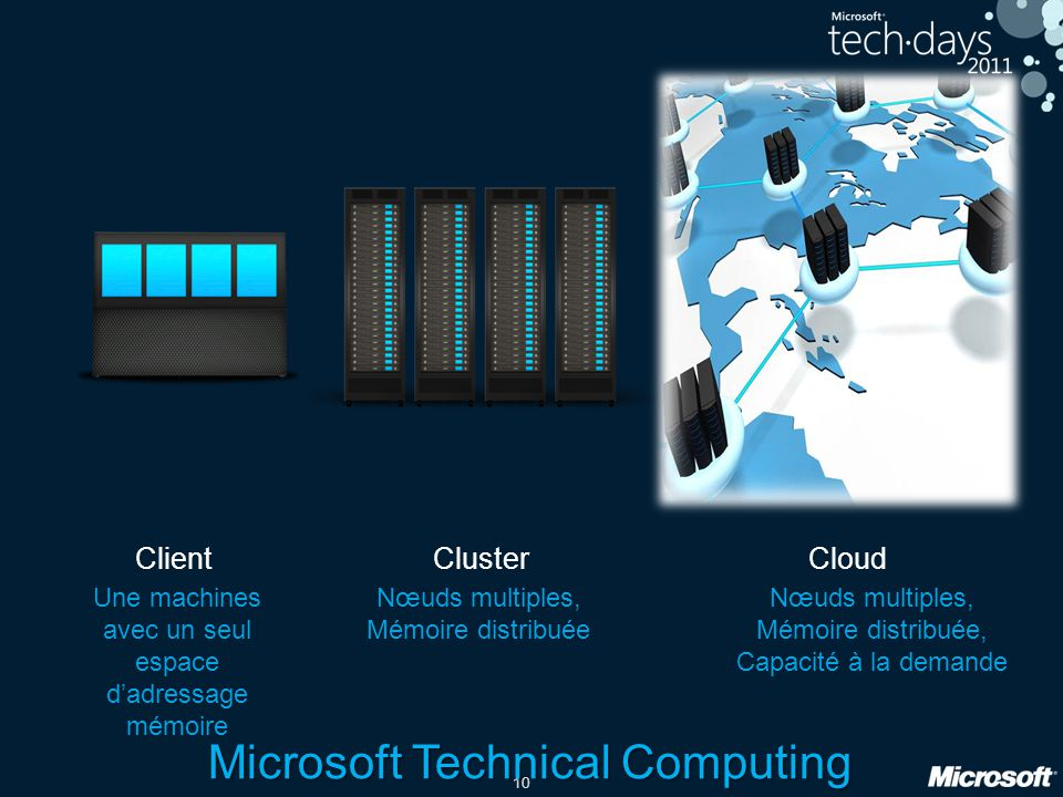 Microsoft Technical Computing