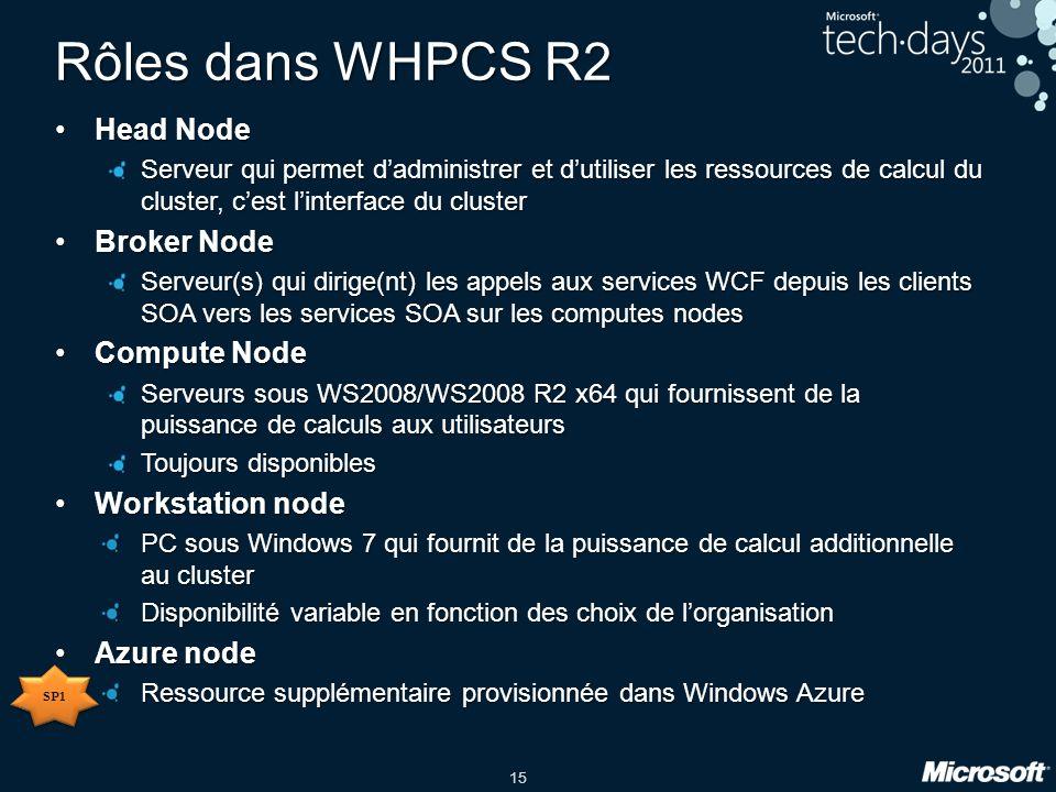 Rôles dans WHPCS R2 Head Node Broker Node Compute Node