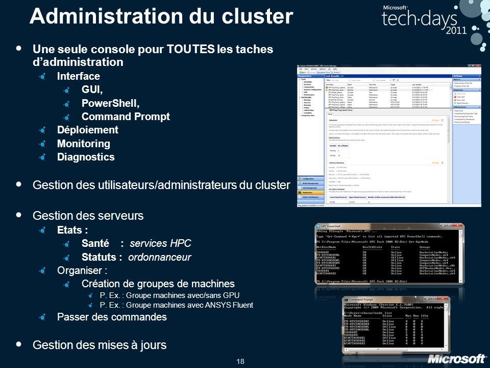 Administration du cluster