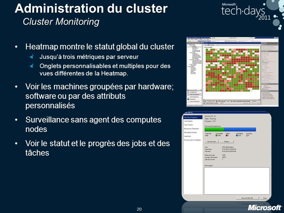 Administration du cluster Cluster Monitoring