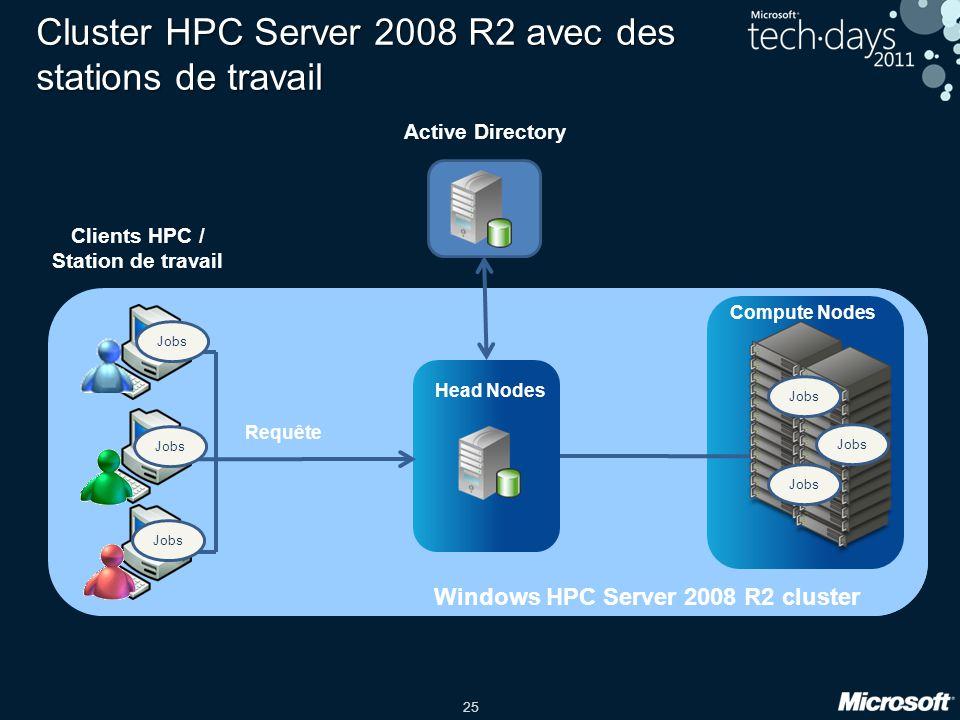 Cluster HPC Server 2008 R2 avec des stations de travail