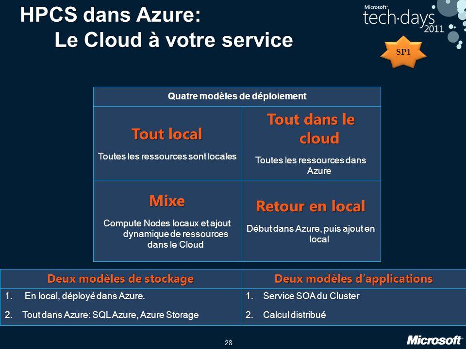 HPCS dans Azure: Le Cloud à votre service