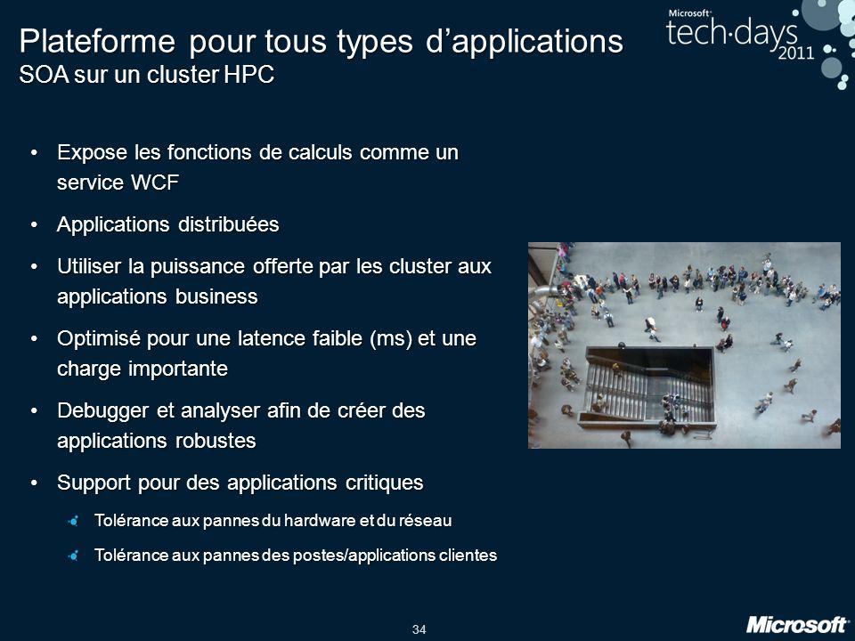 Plateforme pour tous types d'applications SOA sur un cluster HPC
