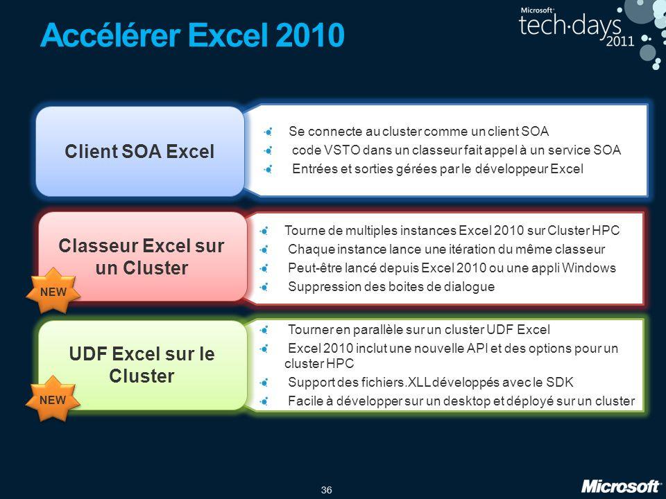 Classeur Excel sur un Cluster UDF Excel sur le Cluster