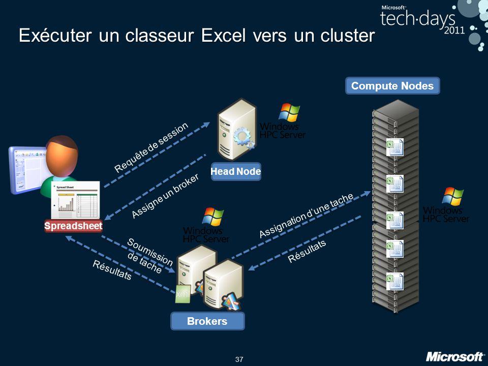 Exécuter un classeur Excel vers un cluster