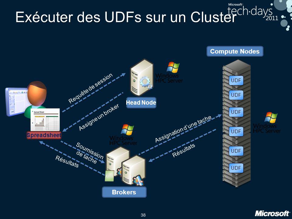 Exécuter des UDFs sur un Cluster