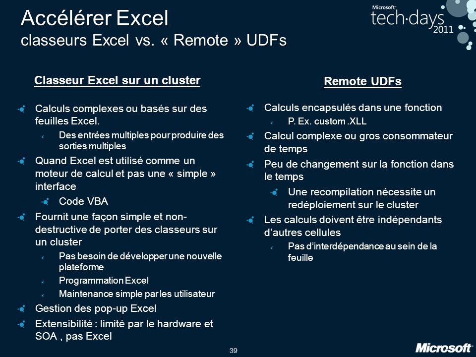 Accélérer Excel classeurs Excel vs. « Remote » UDFs