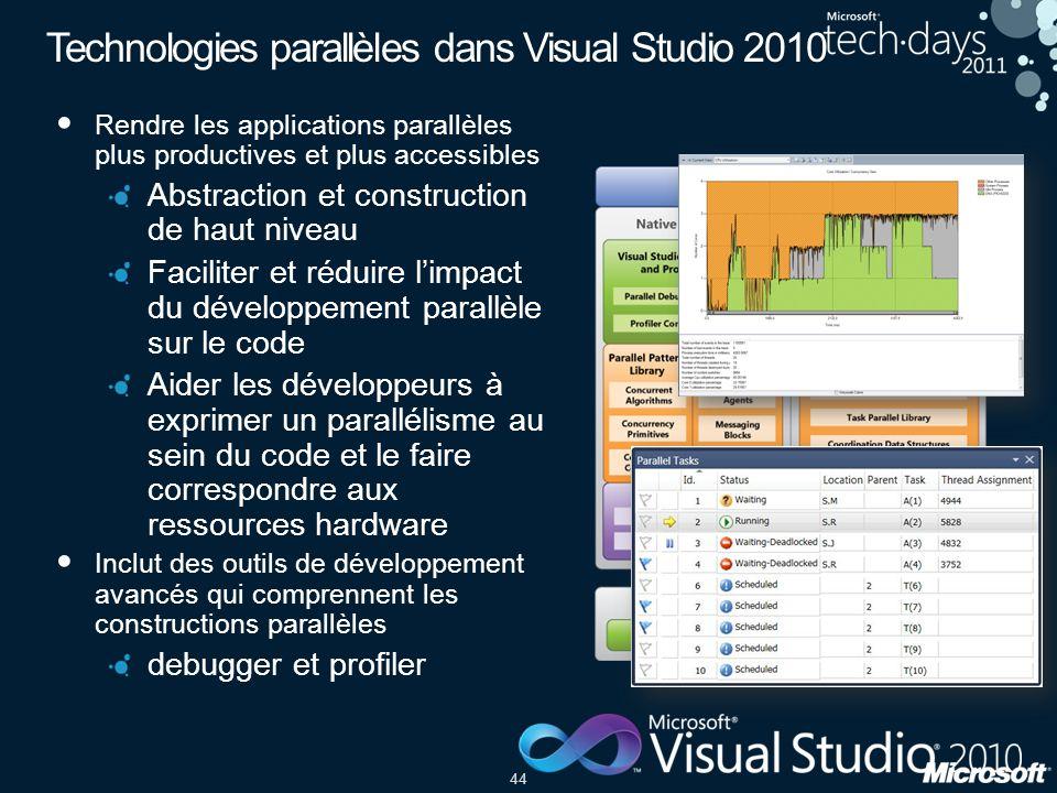 Technologies parallèles dans Visual Studio 2010