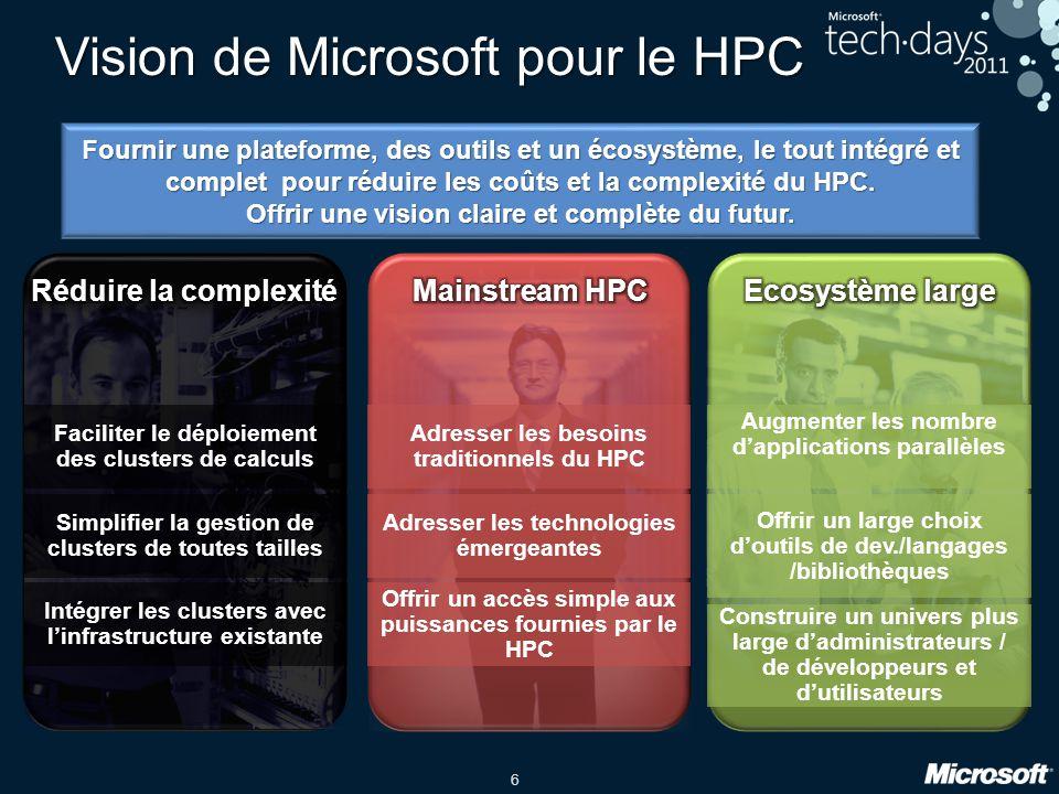 Vision de Microsoft pour le HPC