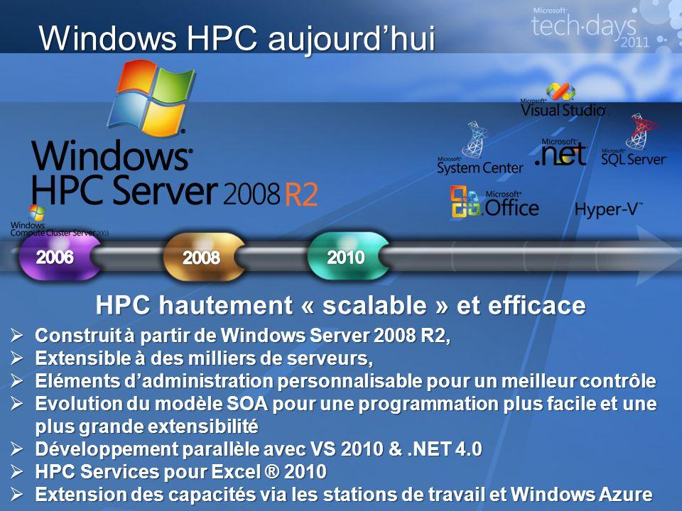 Windows HPC aujourd'hui
