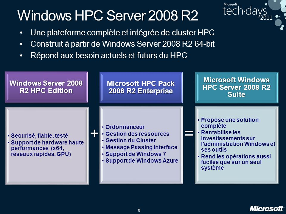 Windows HPC Server 2008 R2 Une plateforme complète et intégrée de cluster HPC. Construit à partir de Windows Server 2008 R2 64-bit.