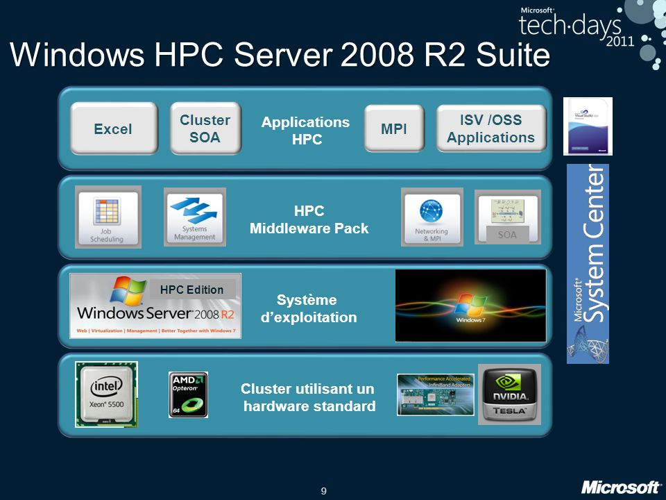 Windows HPC Server 2008 R2 Suite