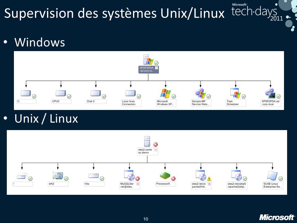 Supervision des systèmes Unix/Linux
