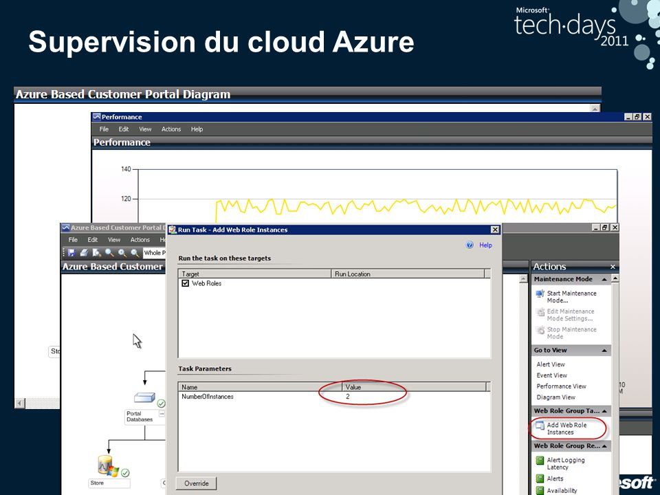 Supervision du cloud Azure
