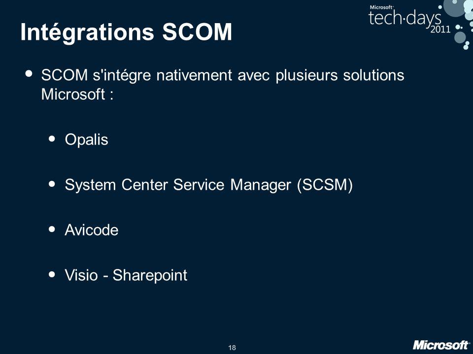 Intégrations SCOM SCOM s intégre nativement avec plusieurs solutions Microsoft : Opalis. System Center Service Manager (SCSM)