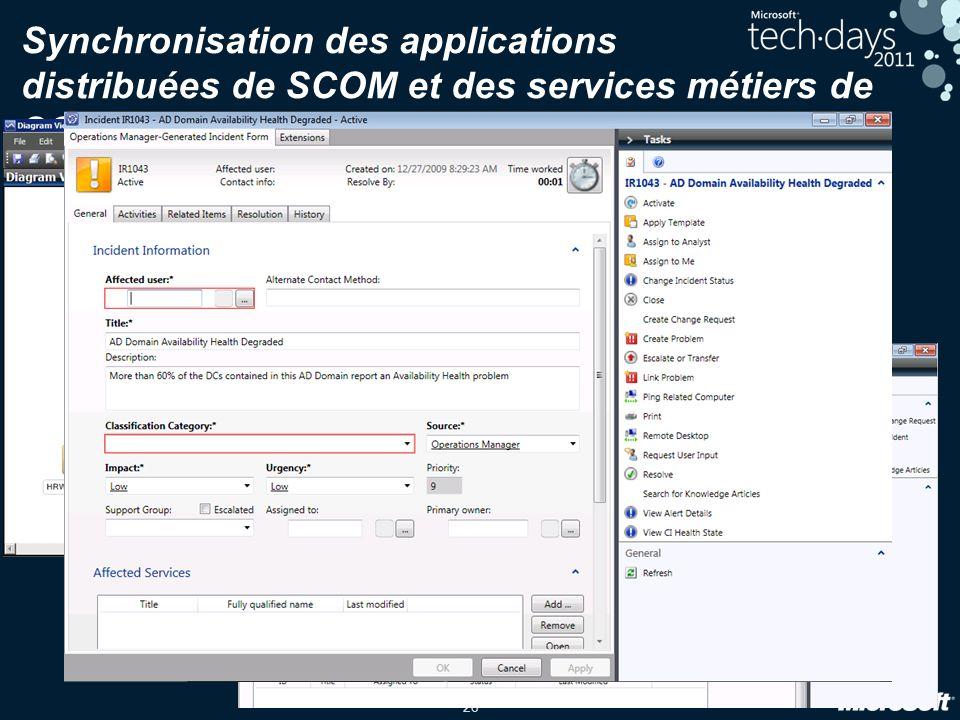 Synchronisation des applications distribuées de SCOM et des services métiers de SCSM