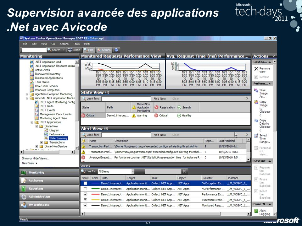 Supervision avancée des applications .Net avec Avicode