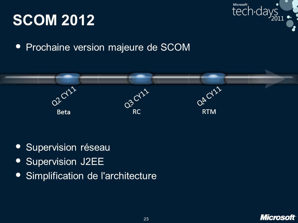 SCOM 2012 Prochaine version majeure de SCOM Supervision réseau