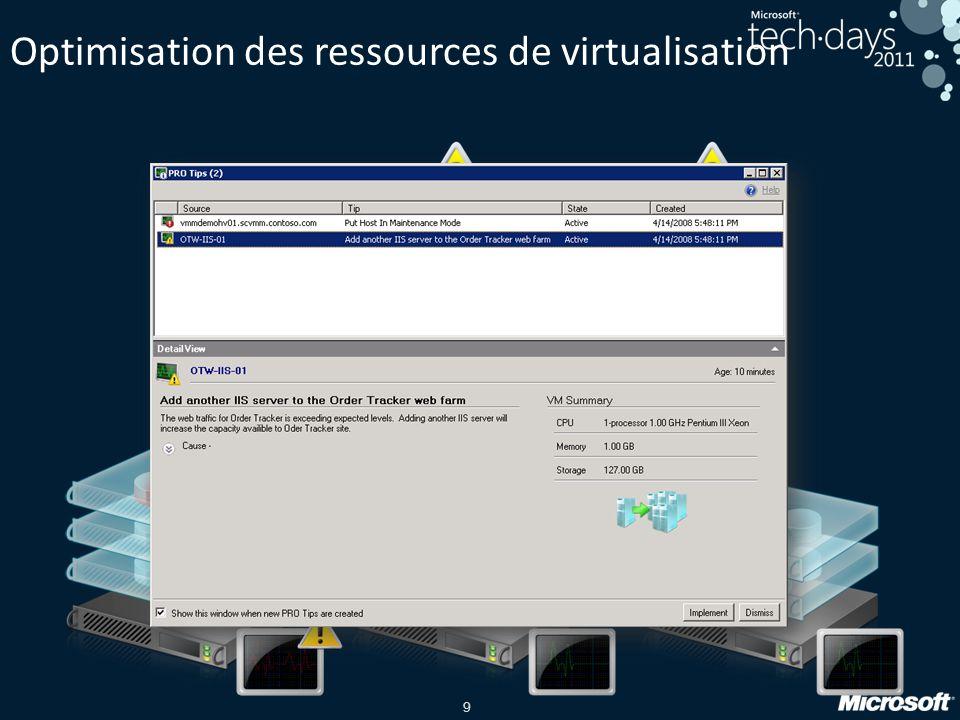 Optimisation des ressources de virtualisation