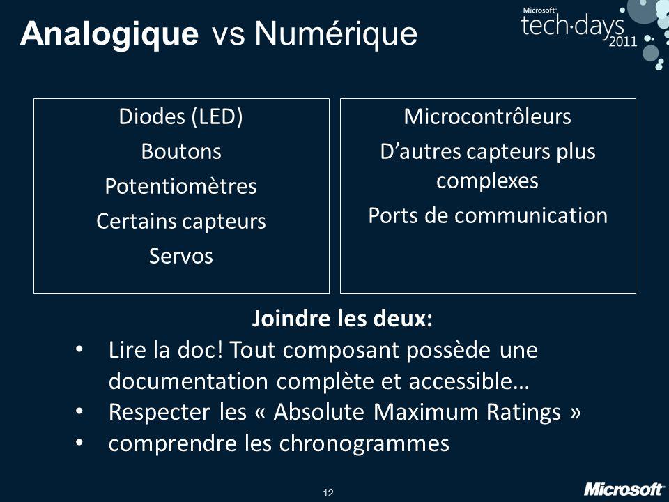 Analogique vs Numérique