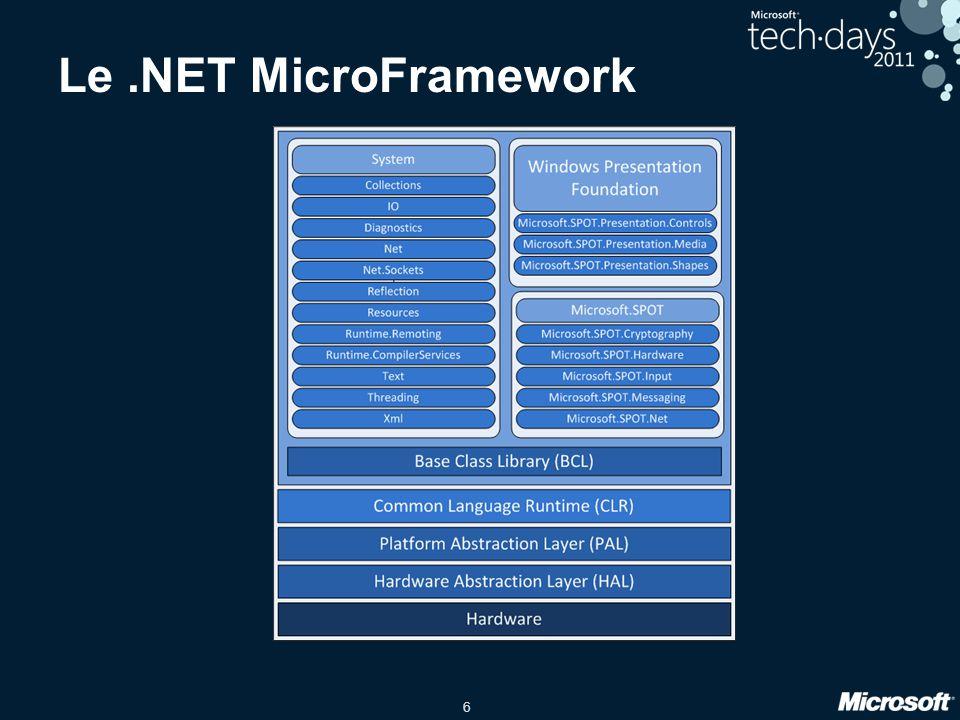 Le .NET MicroFramework