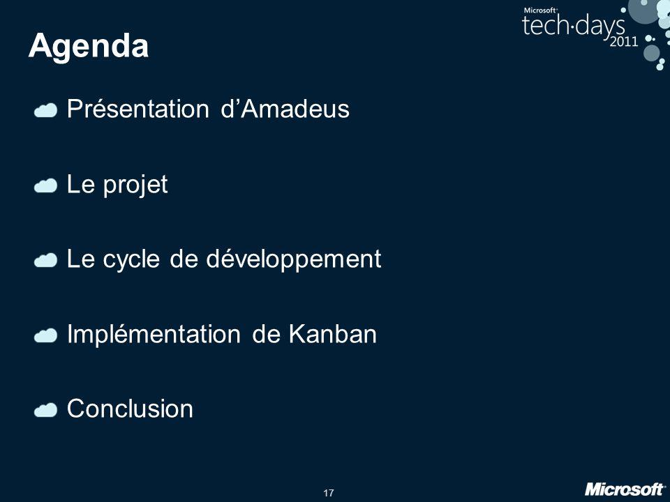 Agenda Présentation d'Amadeus Le projet Le cycle de développement