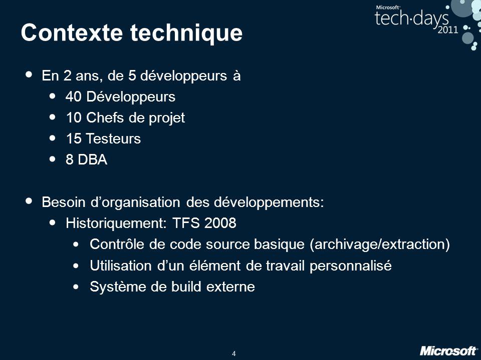 Contexte technique En 2 ans, de 5 développeurs à 40 Développeurs