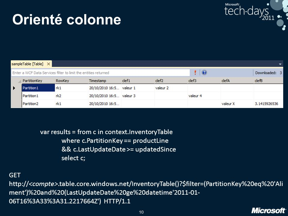 Orienté colonne var results = from c in context.InventoryTable
