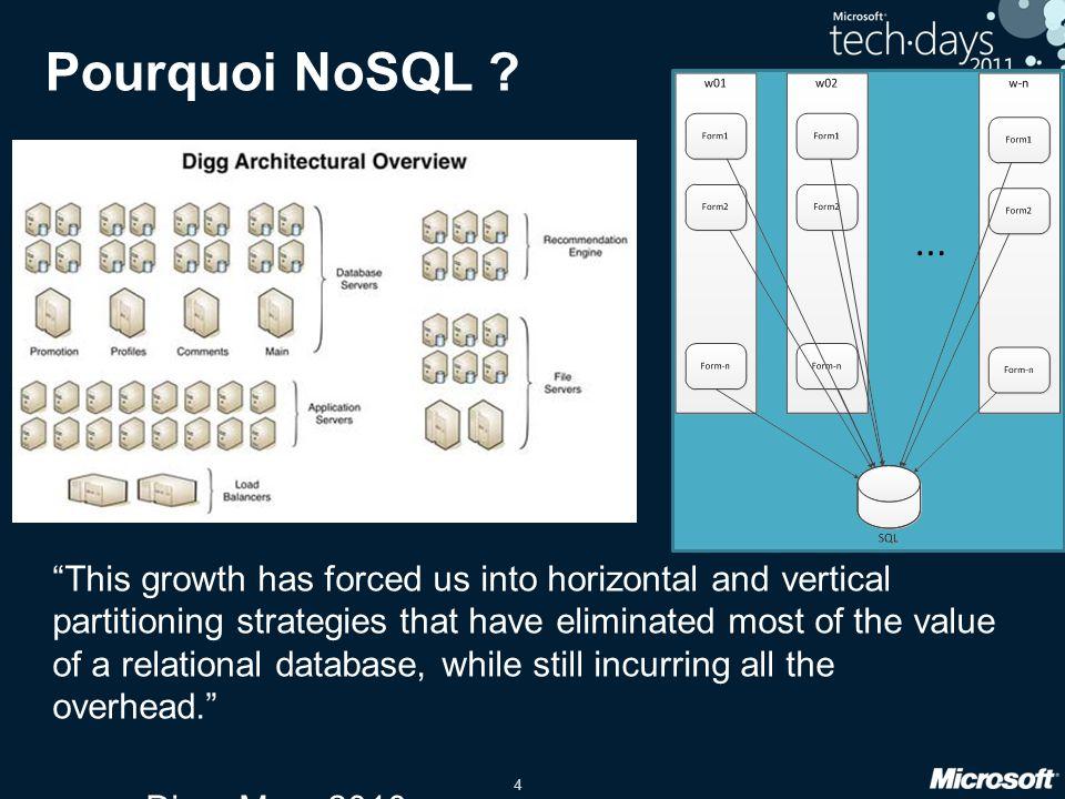 Pourquoi NoSQL