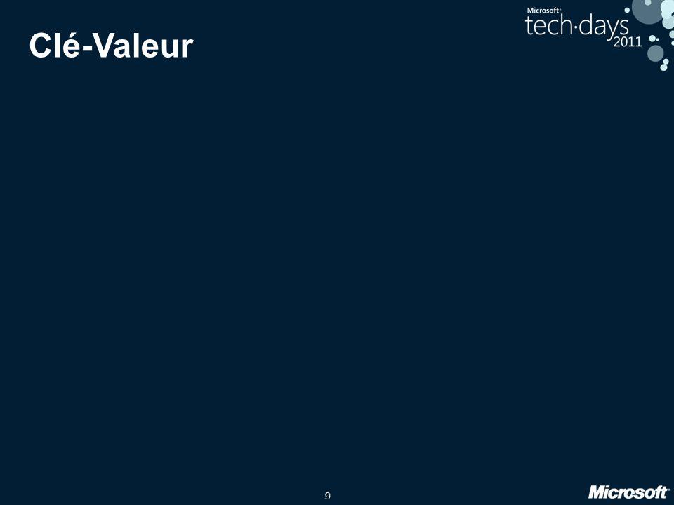 Clé-Valeur