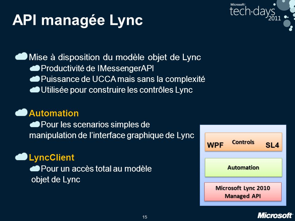 Microsoft Lync 2010 Managed API