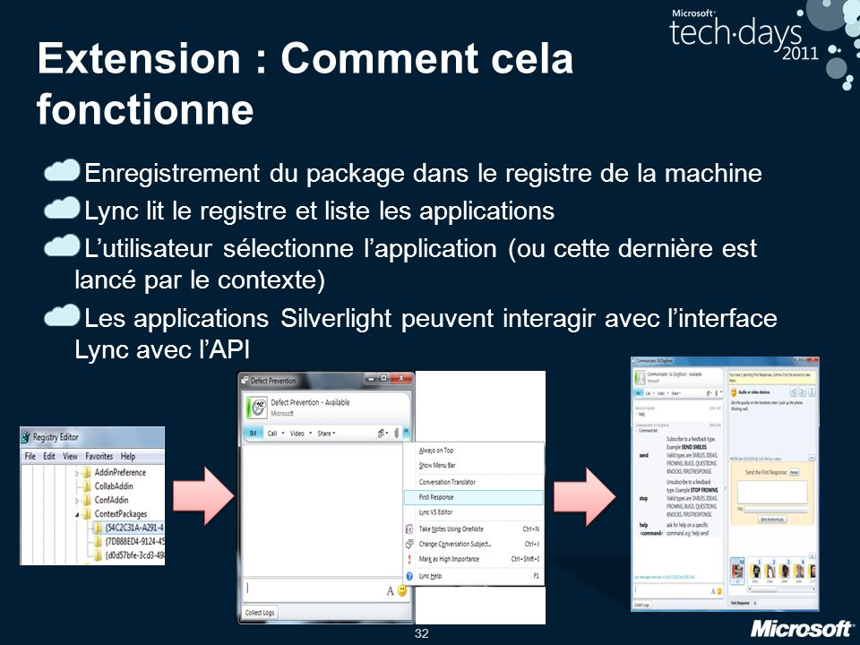 Extension : Comment cela fonctionne