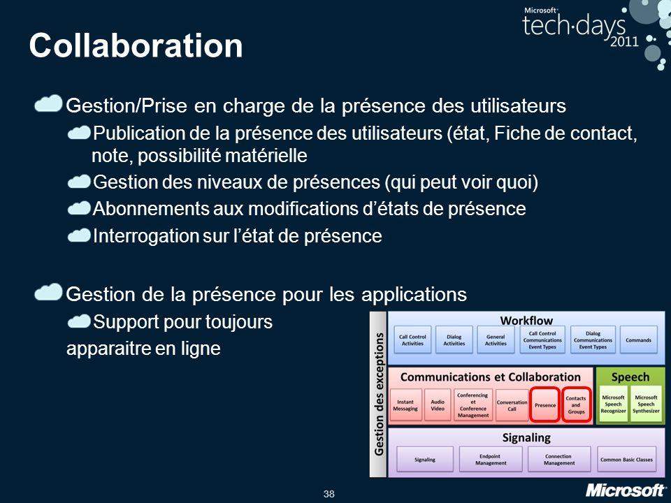 Collaboration Gestion/Prise en charge de la présence des utilisateurs